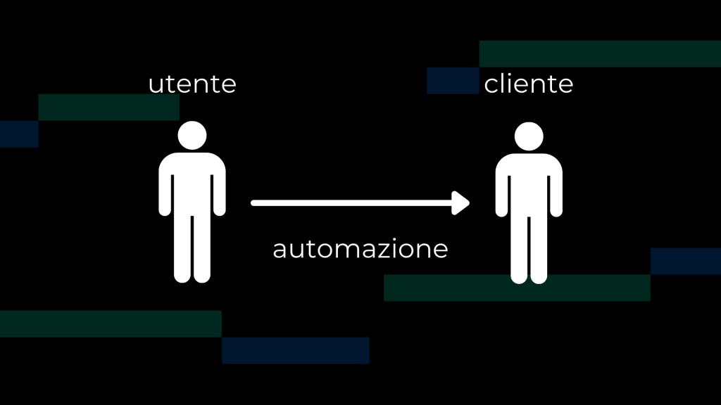 utente e cliente nella marketing automation